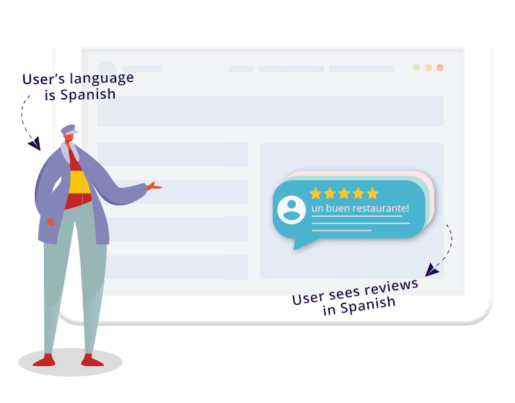 Recommendations in the visitor's language