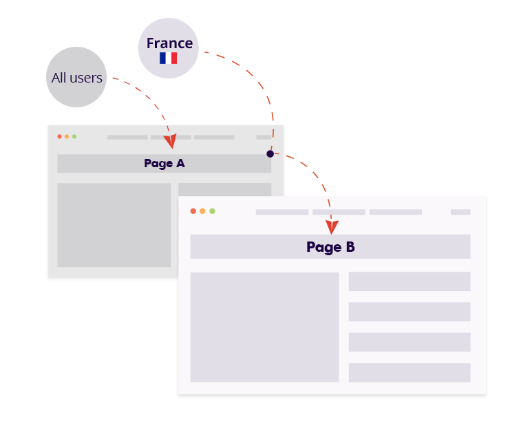 Redirect users to a page in their own language